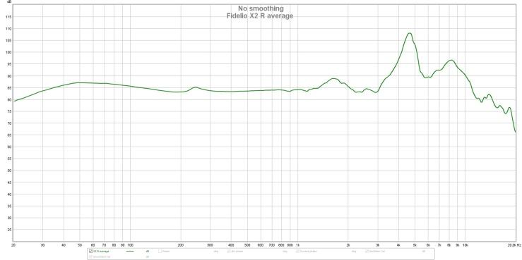 Fidelio X2 R average RAW