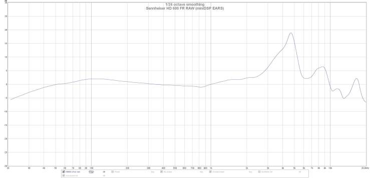 Sennheiser HD 600 FR RAW (miniDSP EARS)