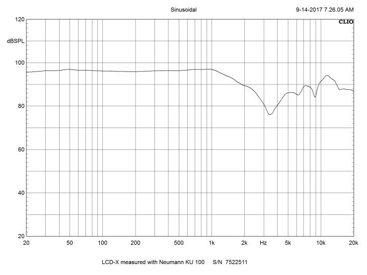Audeze LCD-X 7522511