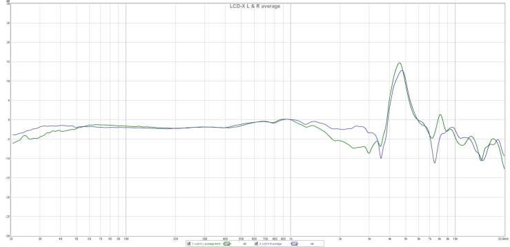 LCD-X L & R average
