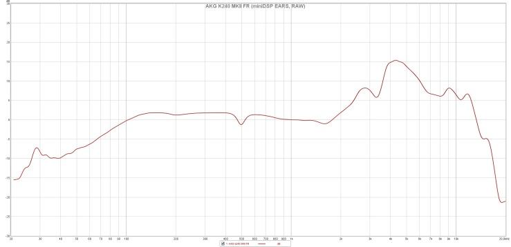 AKG K240 MKII FR (miniDSP EARS, RAW)