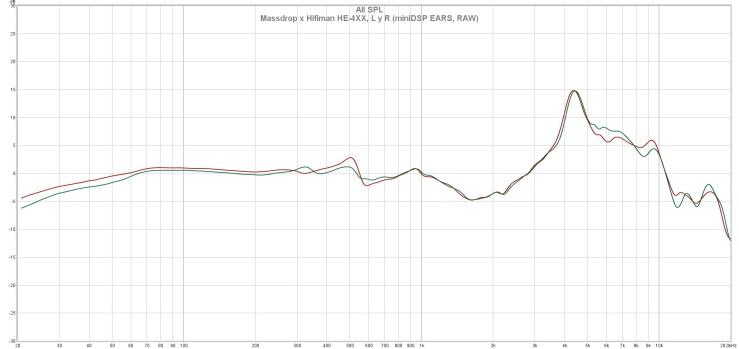 Massdrop x Hifiman HE-4XX, L y R (miniDSP EARS, RAW)