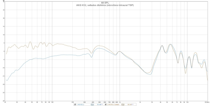 AKG K52, sellados distintos (microfono intraural TSP).jpg